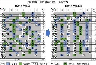Timetable_20201219213801
